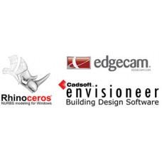 Classroom CAD/CAM Bundle